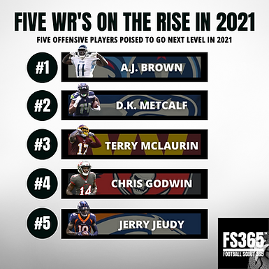 Five NFL WR's Poised To Take Their Game To The Next Level In 2021