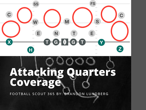 Inside the Playbook: Attacking Quarters Coverage