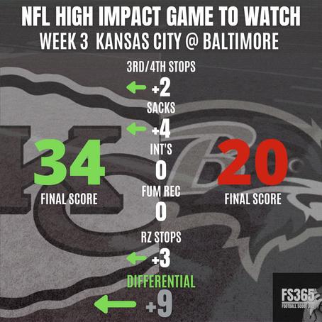 NFL Week Three: High Impact Game of The Week Ravens vs Chiefs Reviewed