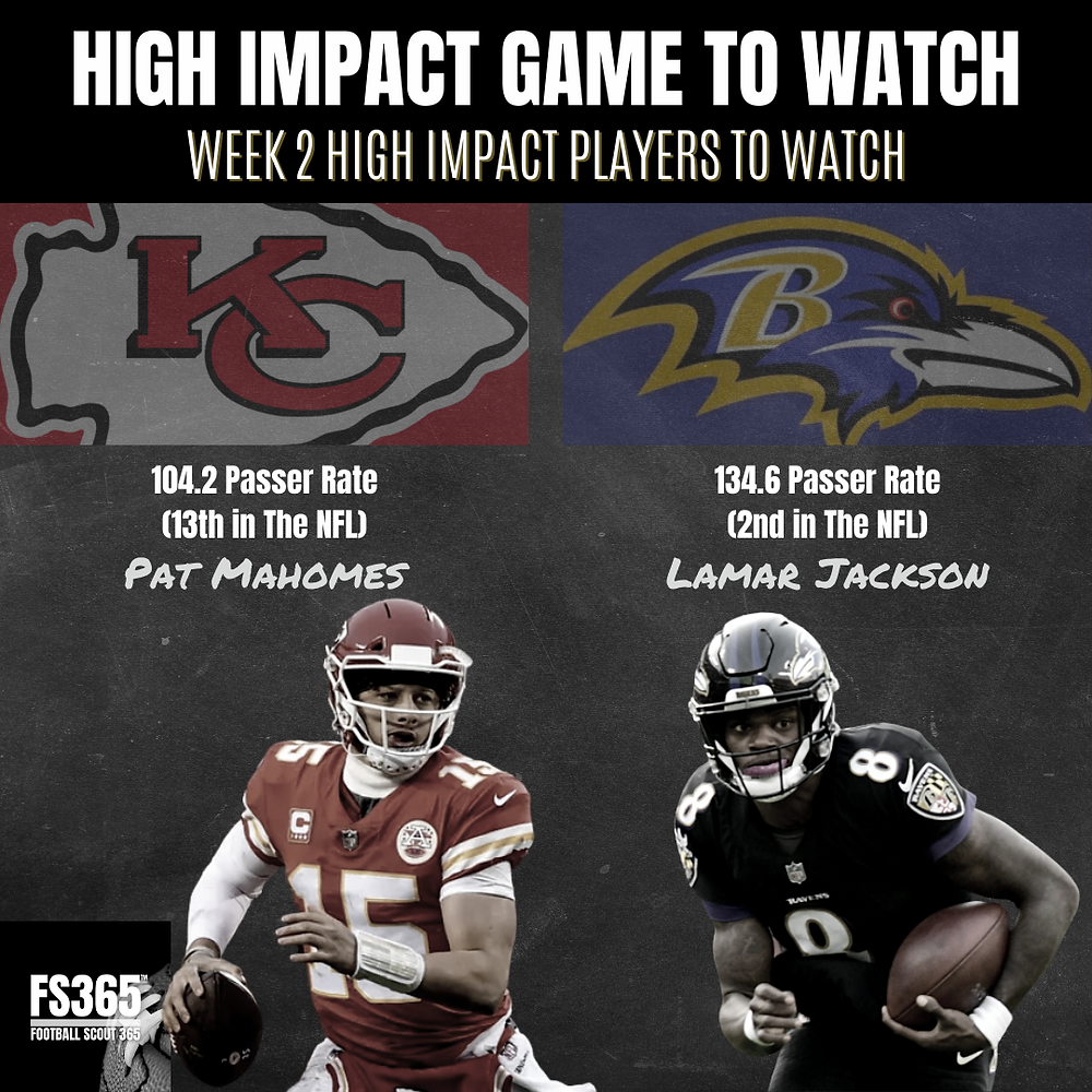 Ravens vs Chiefs Preview