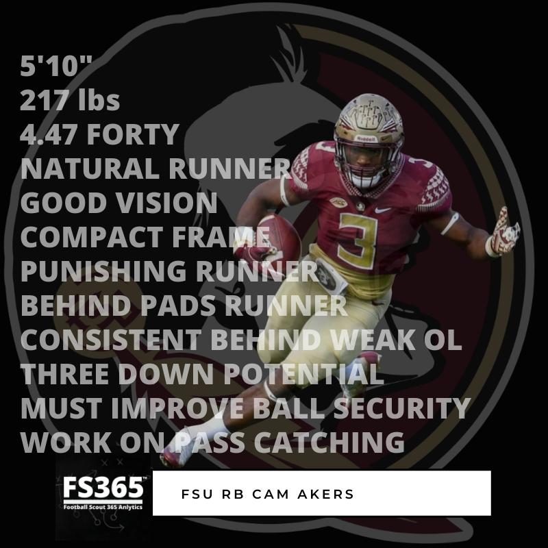 Cam Akers NFL Draft Analysis