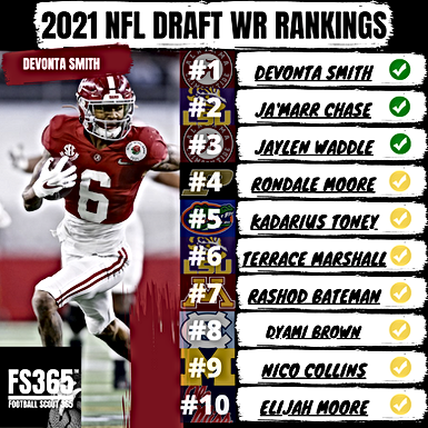 2021 NFL Draft WR Rankings Re-Evaluated