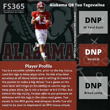 2020 NFL Draft: Alabama QB Tua Tagovailoa Player Profile and Analysis