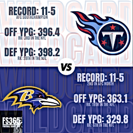 Sunday's Wild Card Game to Watch: Titans vs Ravens, Ravens Inside, Outside Run Game Success