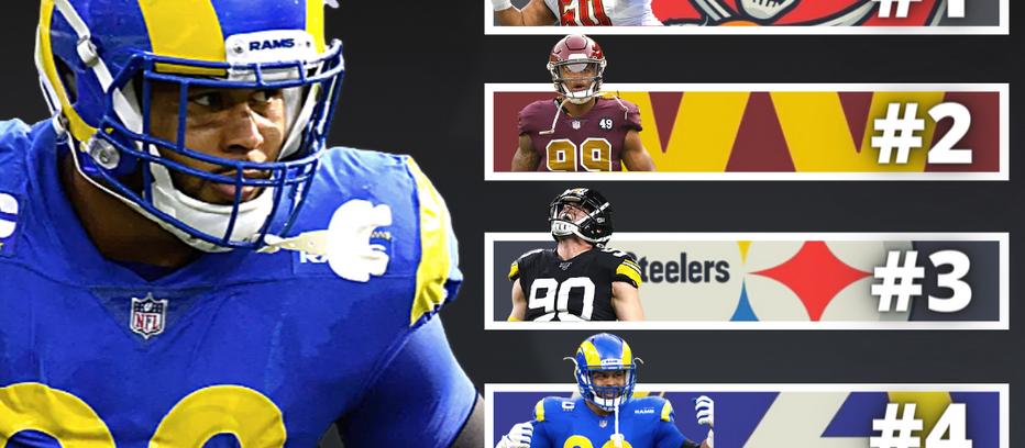 Preseason Top 5 NFL (Team) Pass Rush Grades For 2021