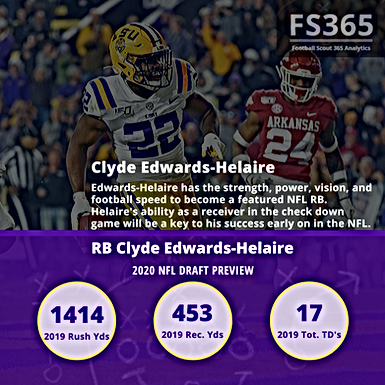 NFL Draft 2020: Four Potential Instant Impact RB's to Watch For In This Years NFL Draft