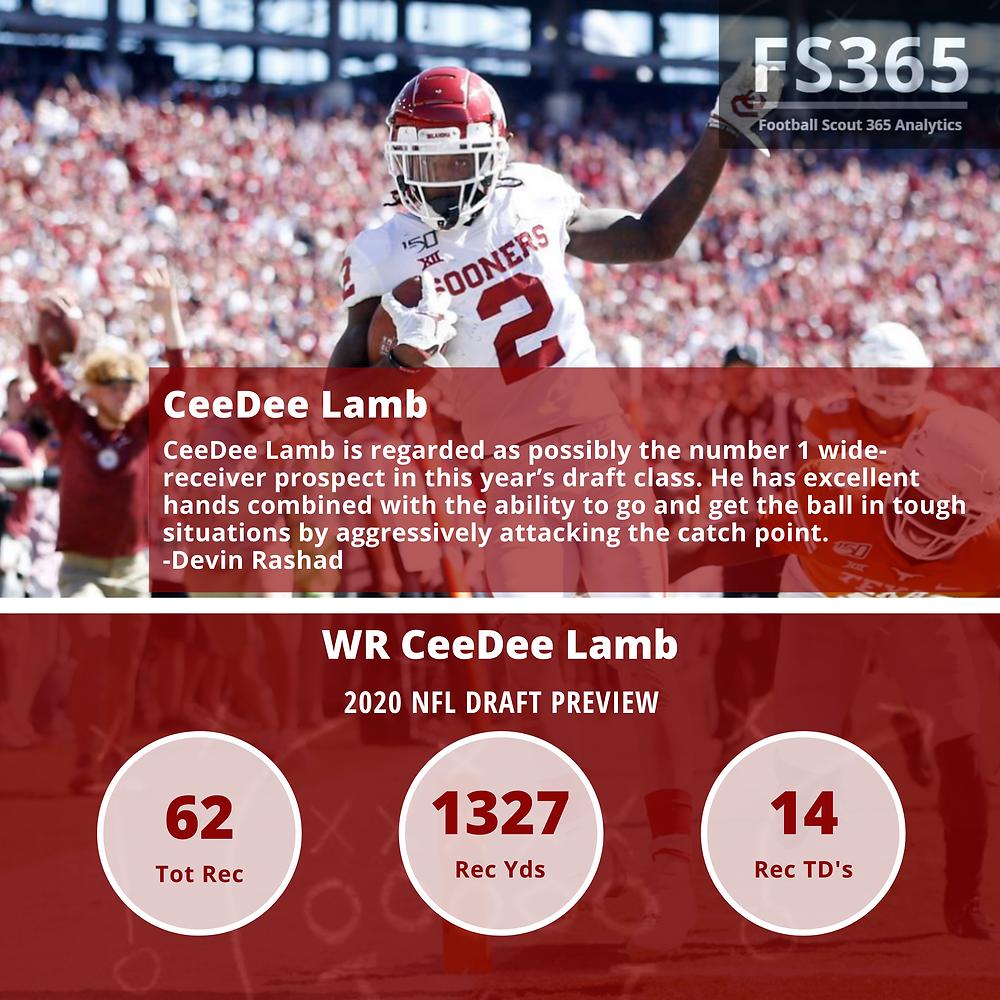 CeeDee Lamb NFL Draft