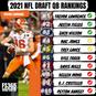 2021 NFL Draft QB Rankings Re-Evaluated