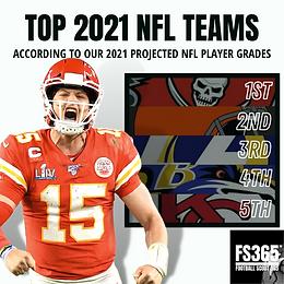 2021 Preseason NFL Overall Team Top 10 Grades/Rankings