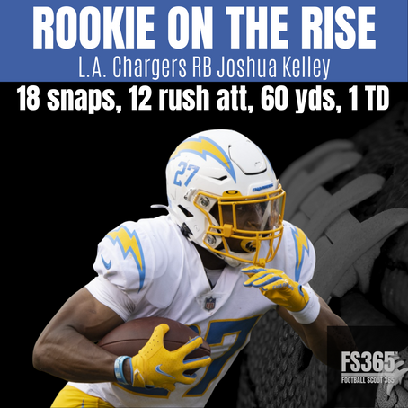 Stock Rising: Week One NFL Rookie RB's