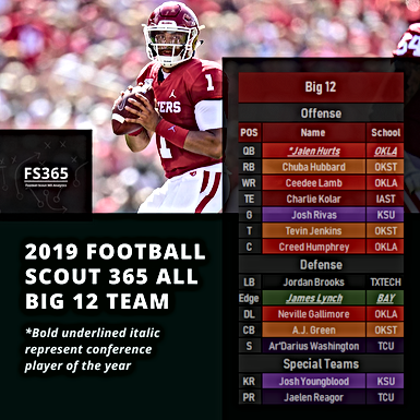 CFB: Football Scout 365 2019 Big 12 All Conference Team Selections and Player Of The Year