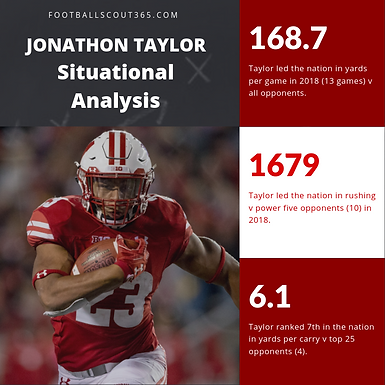 CFB365 Situational Comparison and Production Share: Wisconsin RB Jonathon Taylor's 2018 Season.