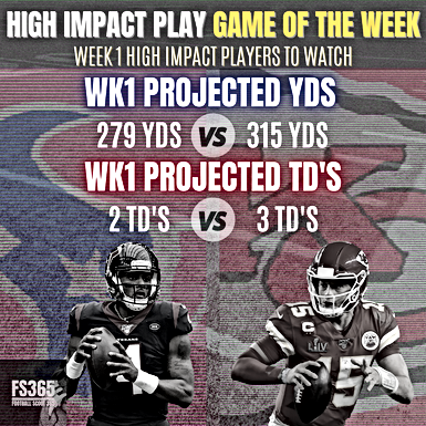 2020 NFL Week One: High Impact Game of The Week Chiefs vs Texans Reviewed