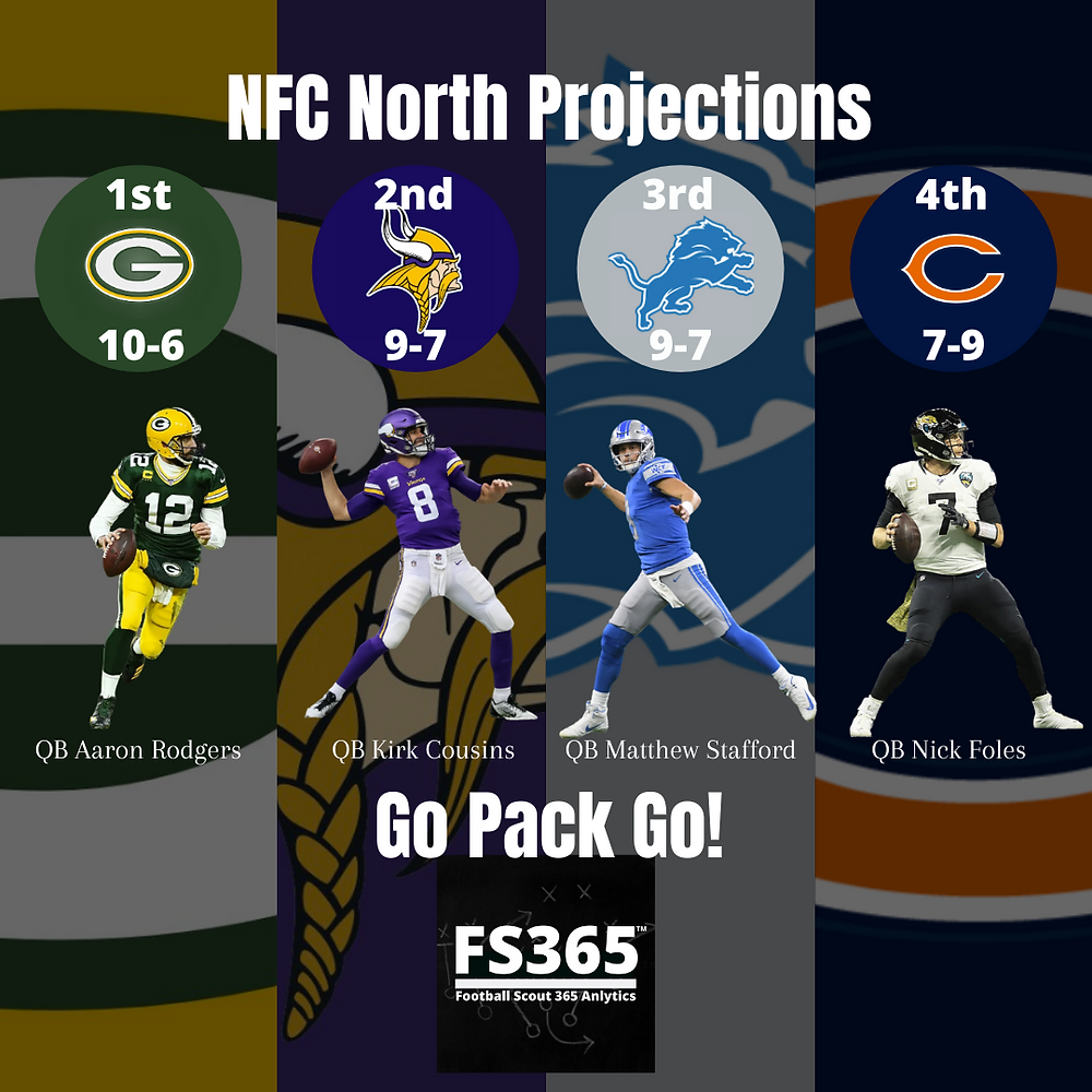 2020 NFC North Season Projections