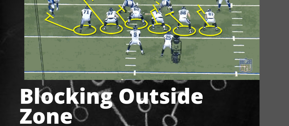 Inside the Playbook: Blocking Outside Zone