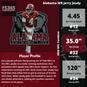 2020 NFL Draft Player Review: Denver Bronco's WR Jerry Jeudy