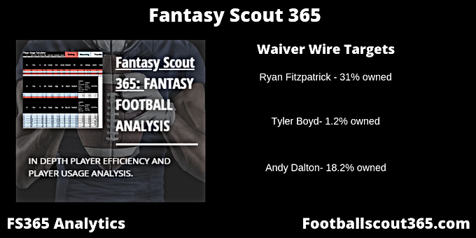 Fantasy Scout 365: WK3 Waiver Wire Digging Deep After WK2 Loss.