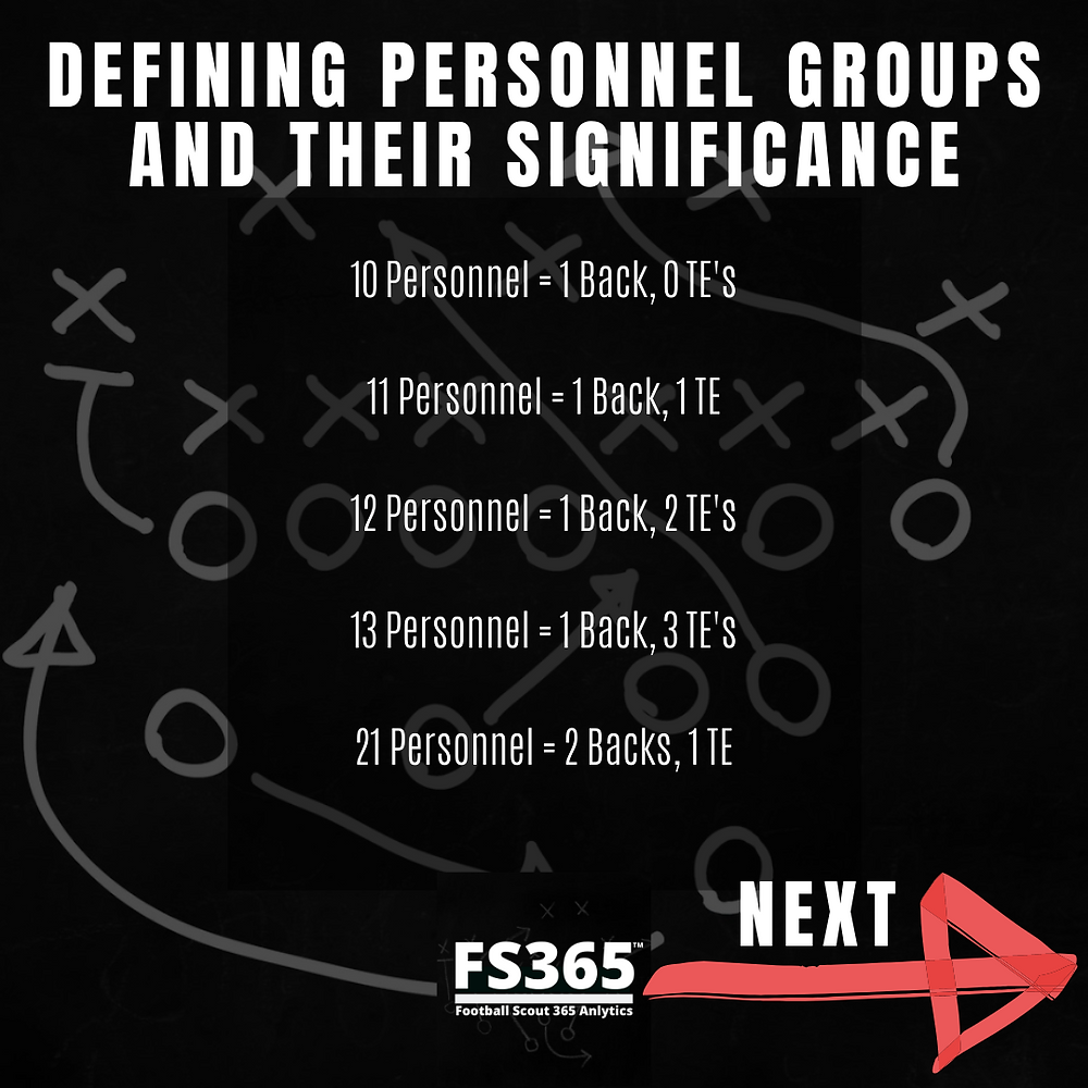 Defining Personnel Groups