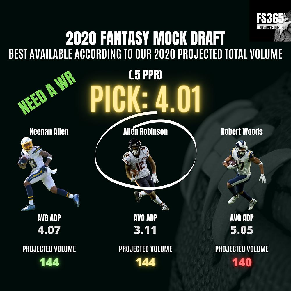 Fantasy Mock Draft Pick 4.01