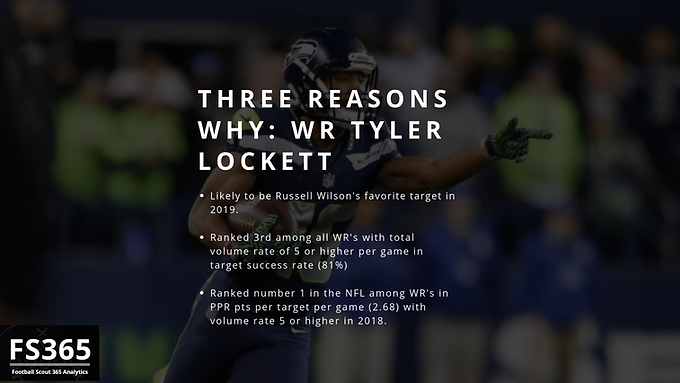 Fantasy Scout 365: Ten Players and Three Reasons Why