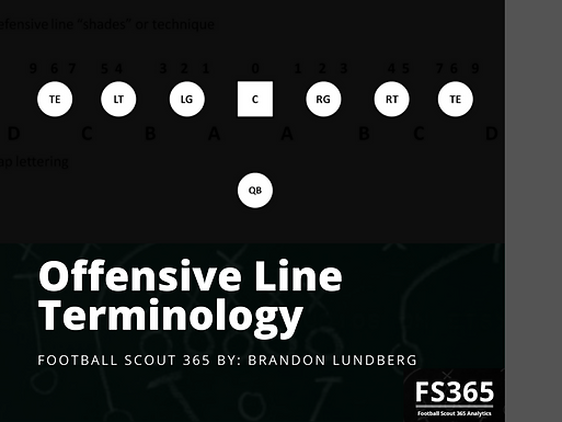 Offensive Line Terminology