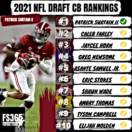 2021 NFL Draft CB Rankings Re-Evaluated