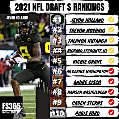 2021 NFL Draft Safety Rankings Re-Evaluated