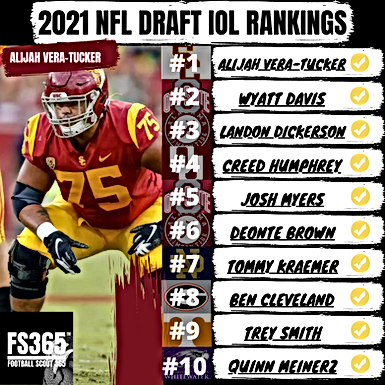 2021 NFL Draft Interior Offensive Line Rankings Re-Evaluated