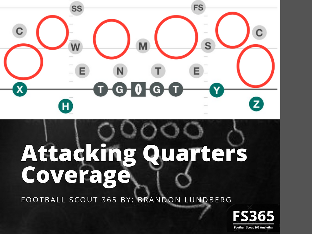 Attacking Quarters Coverage