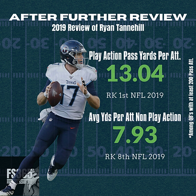 After Further Review: 2019 Review of Ryan Tannehill