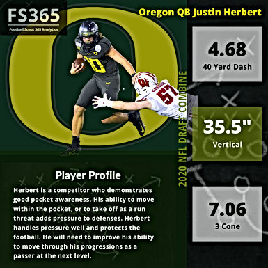 2020 NFL Draft: Oregon QB Justin Herbert Player Profile and Analysis