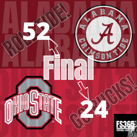 2020 CFB National Championship Recap: Alabama vs. Ohio State