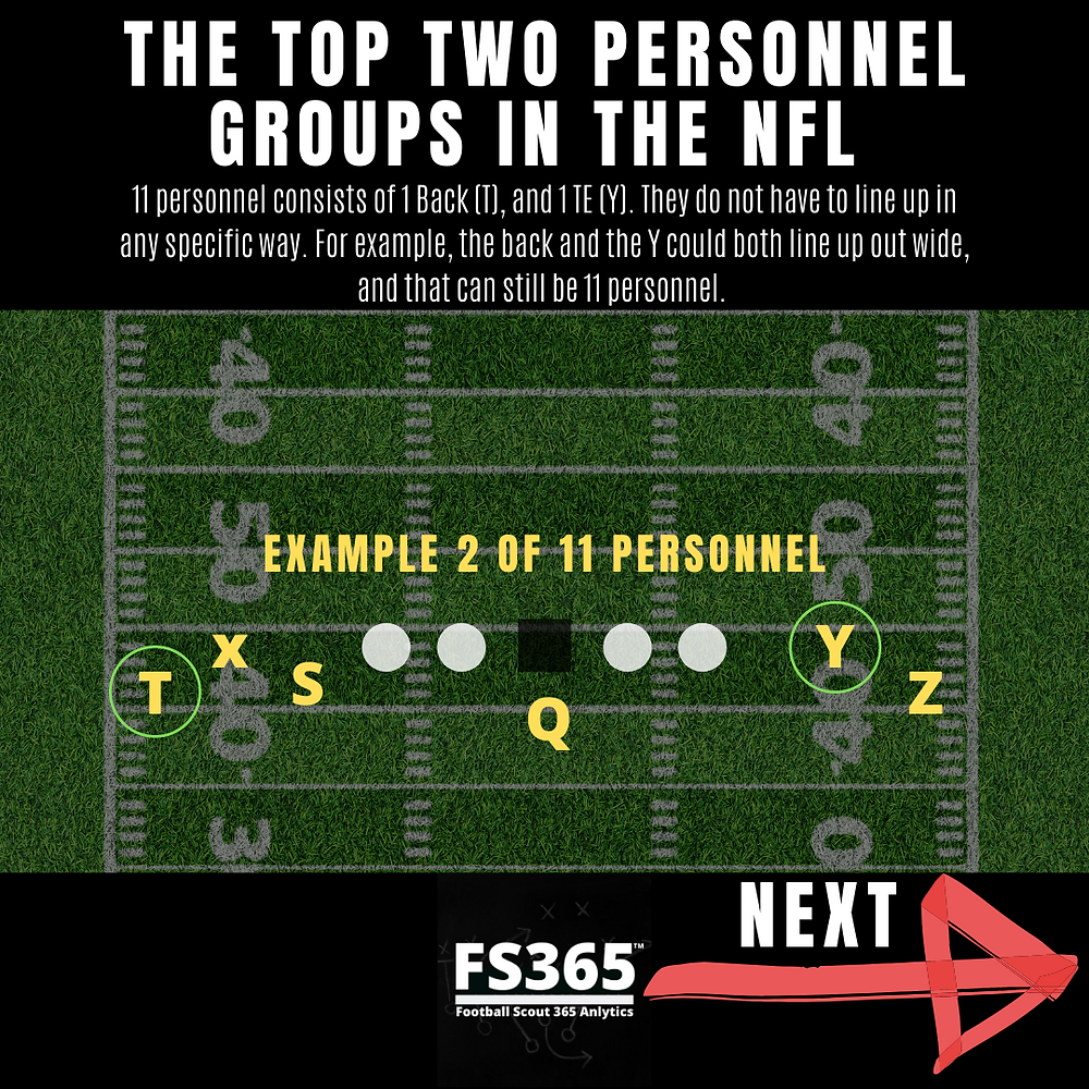11 Personnel Example 2