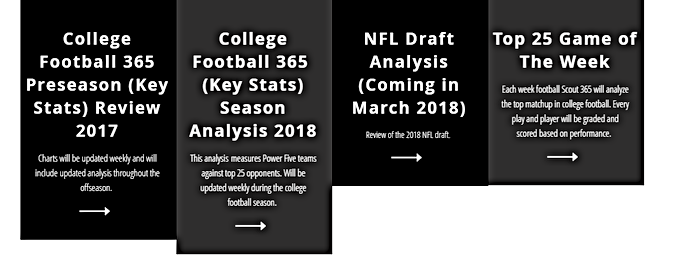 INTRODUCING FOOTBALL SCOUT 365