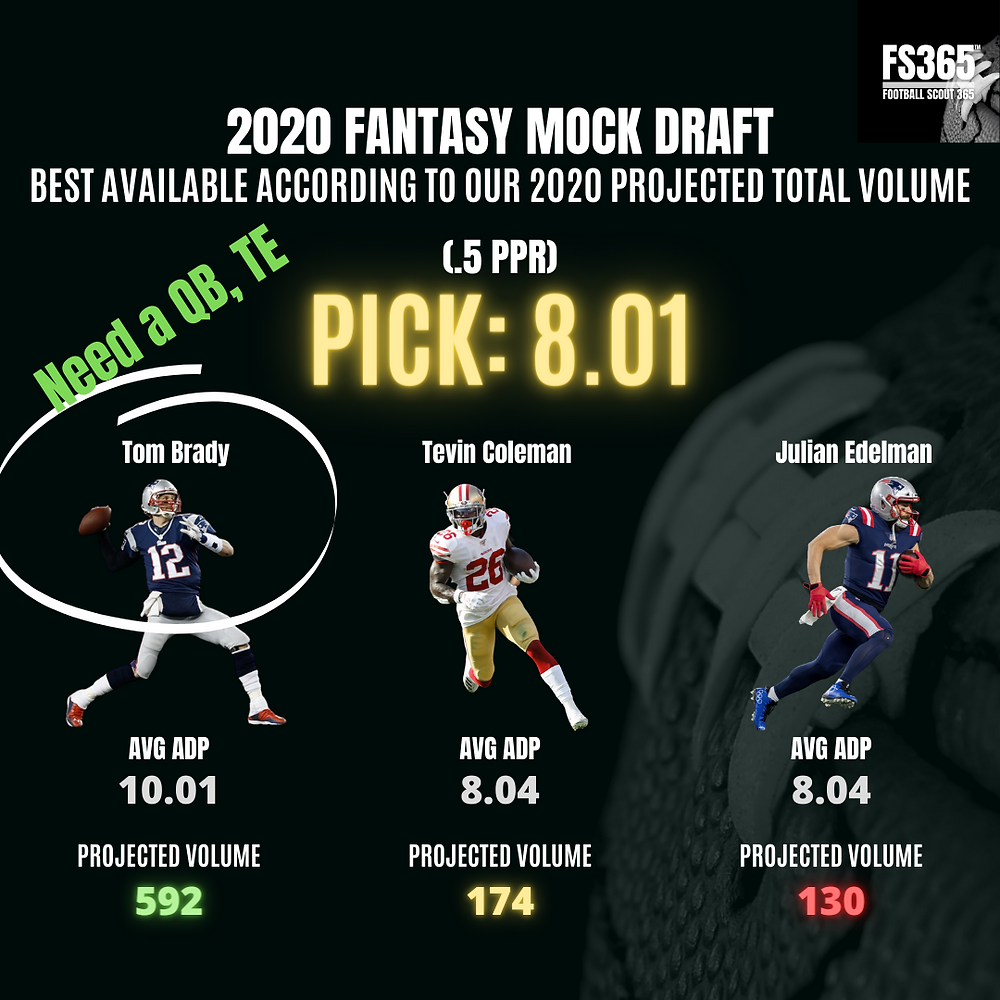 Fantasy Mock Draft Pick 8.01