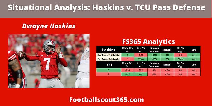Situational Analysis: Dwayne Haskins v. TCU Pass Defense