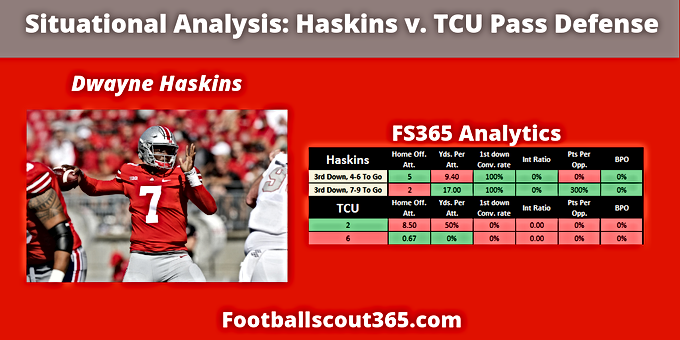 Situational Analysis: Dwayne Haskins v. TCU Pass Defense