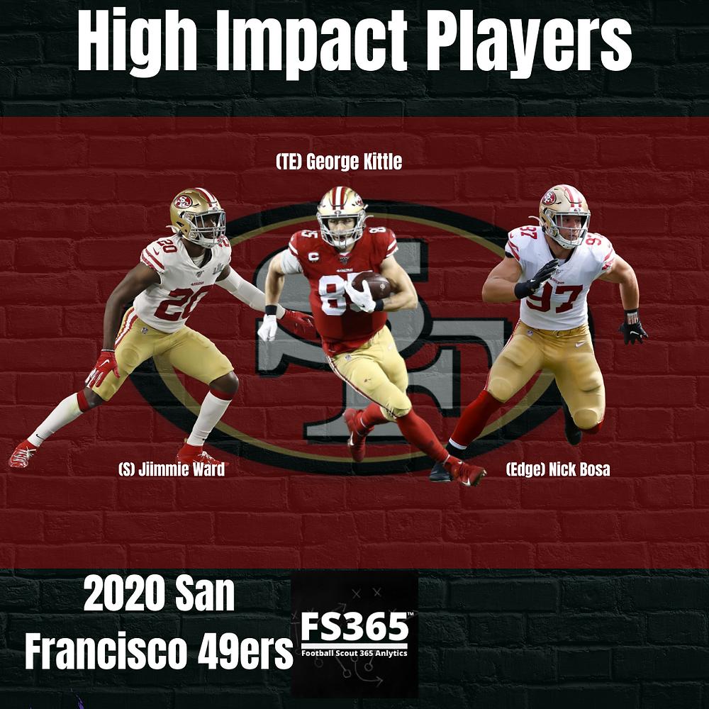 2020 49ers High Impact Players