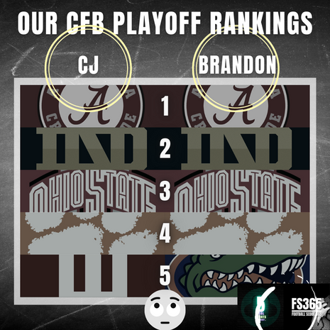 CFP Rankings Consistent With My Thoughts on How The Committee Pushes A Narrative
