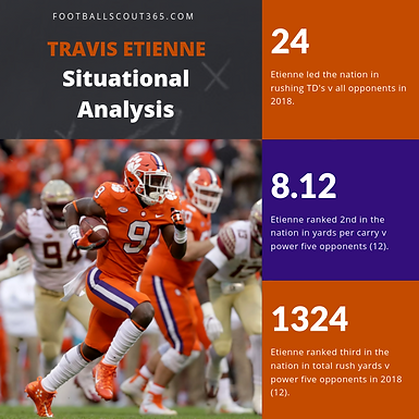 CFB365 Situational Comparison and Production Share: Clemson RB Travis Etienne's 2018 Season.