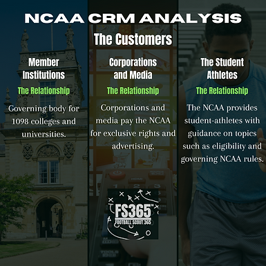 How the NCAA Can Leverage Their CRM Strategy