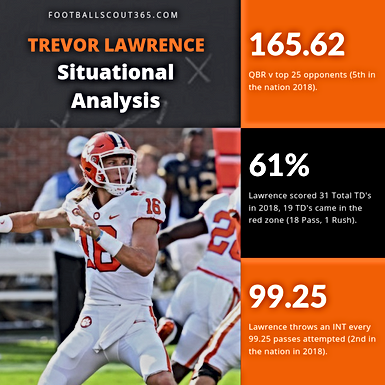 CFB365 Situational Comparison and Production Share: Clemson QB Trevor Lawrence's 2018 Season.