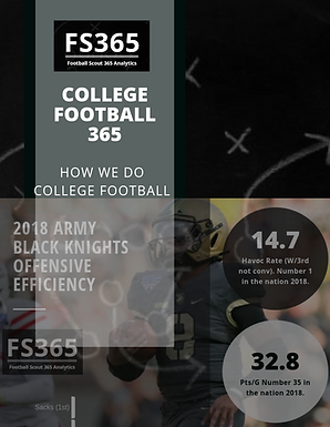 College Football Scout 365: How We Do College Football Guide 2019.