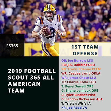 CFB: Football Scout 365 2019 All American Team Selections