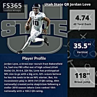 2020 NFL Draft: Utah State QB Jordan Love Player Profile and Analysis