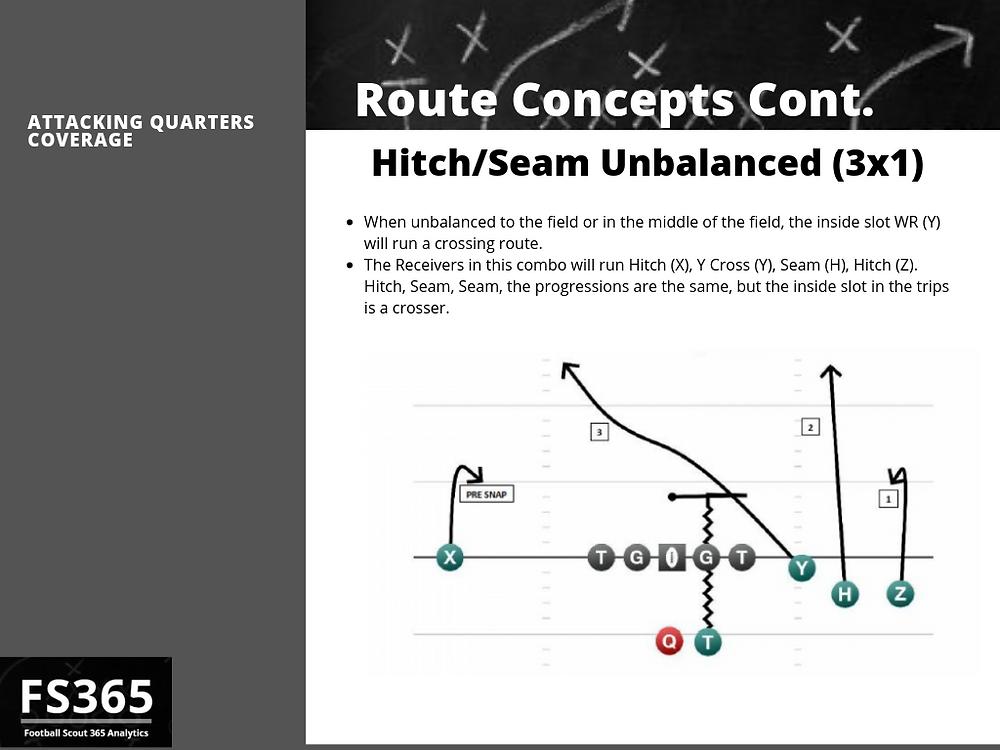 Hitch Seam Unbalanced vs quarters coverage