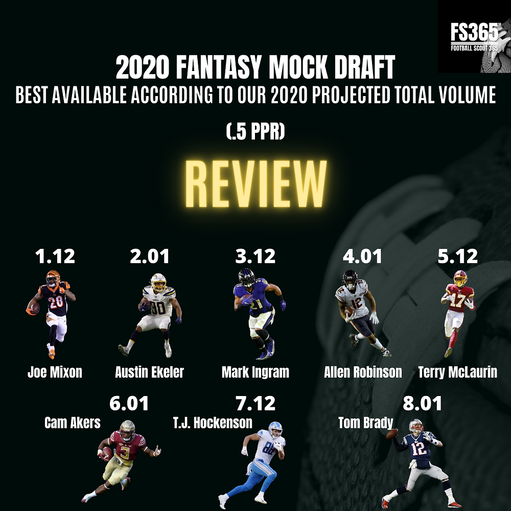 2020 Fantasy Mock Draft Review