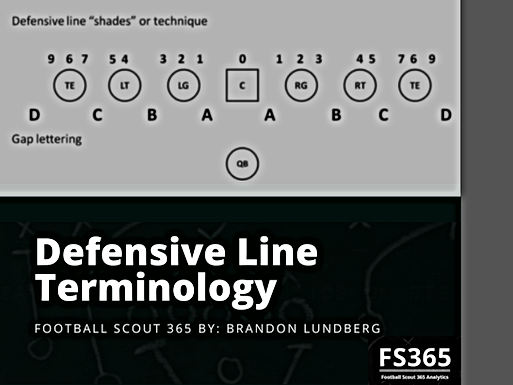 Defensive Line Terminology