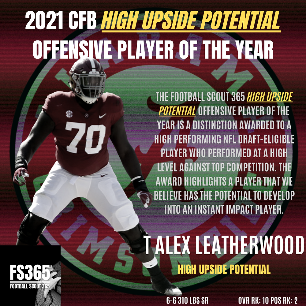 2020 High Upside Potential Offensive Player of The Year
