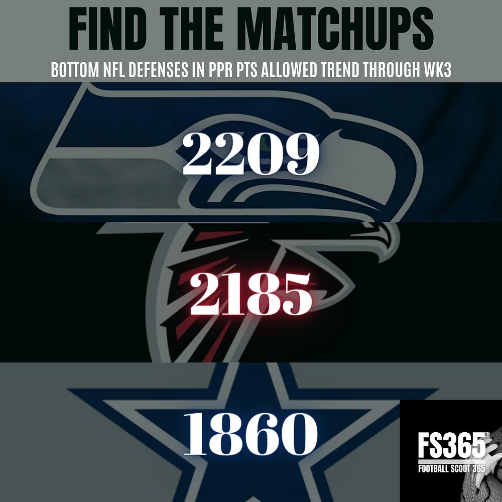NFL Fantasy matchups to target